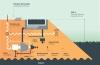 energía renovable y desalinización