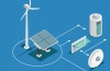 gestión de energía renovable