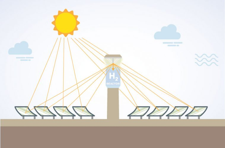 combustibles solares